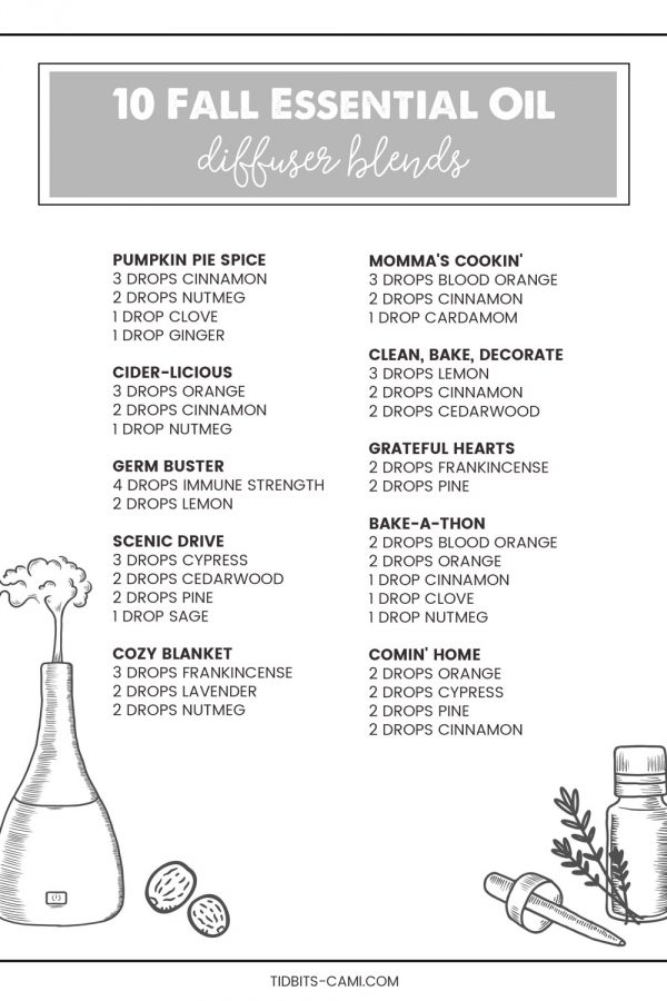 essential oil diffuser blends for Fall free printable
